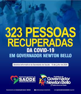 Covid-19 : Recuperados é 3,62 maior do que os ativos em Gov.Newton Bello.