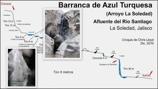 Tiro de +8 metros en el Cañón Azul Turquesa. Segundo descenso.