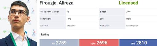 Echecs : le prodige iranien Alireza Firouzja obtient la nationalité française