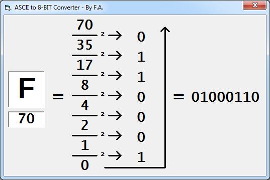 Faid's Blog™: ASCII to Binary (8-bit) Converter