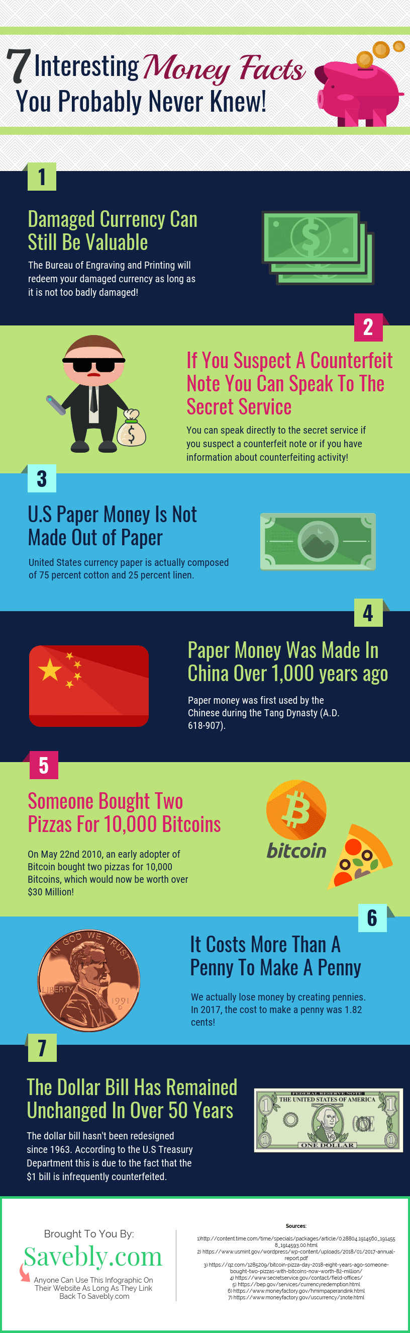7 Interesting Money Facts You Probably Never Heard Of #infographic