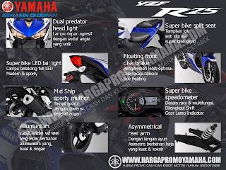 Keunggulan Fitur Spesifikasi Yamaha R25