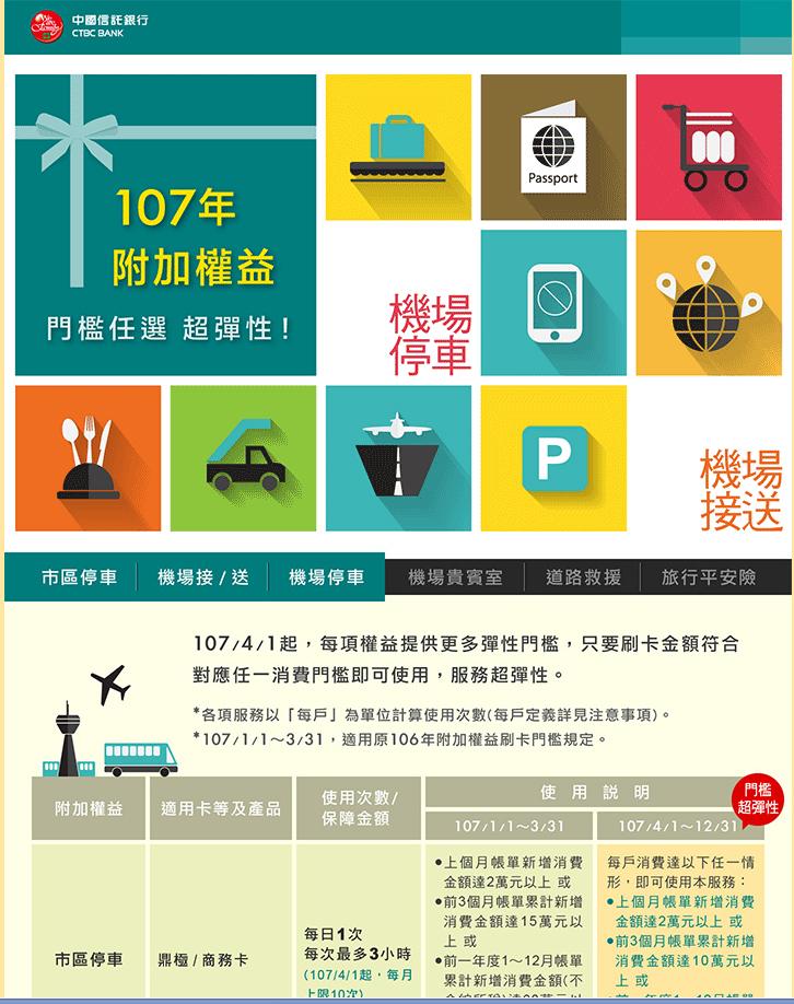 【中國信託】中華電信聯名卡-新裝上市!(2) 權益優惠分析篇