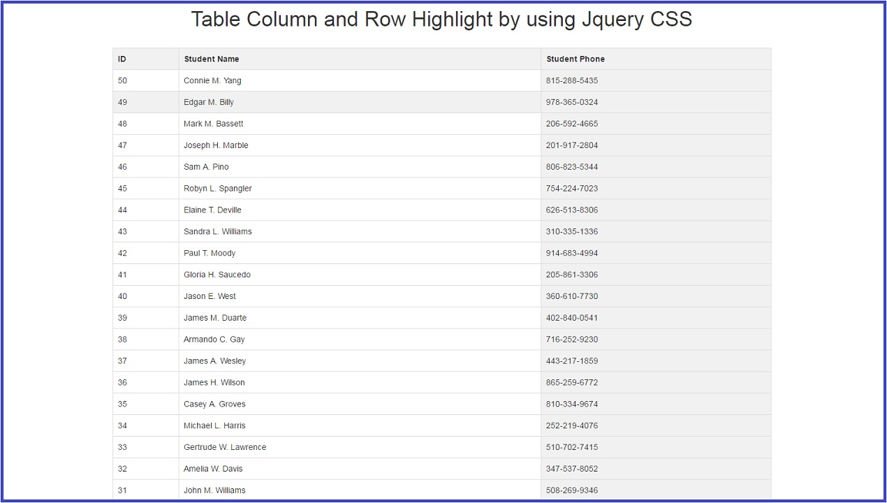 Table column and row highlight by using jquery css for Html table row