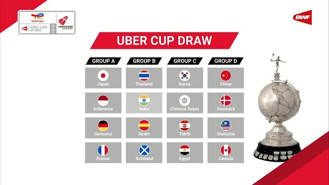 Piala Uber 2021