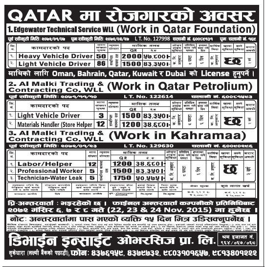 Jobs in Qatar for Nepali, Salary Rs 57,800