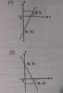 soal un persamaan garis lurus dan pembahasannya