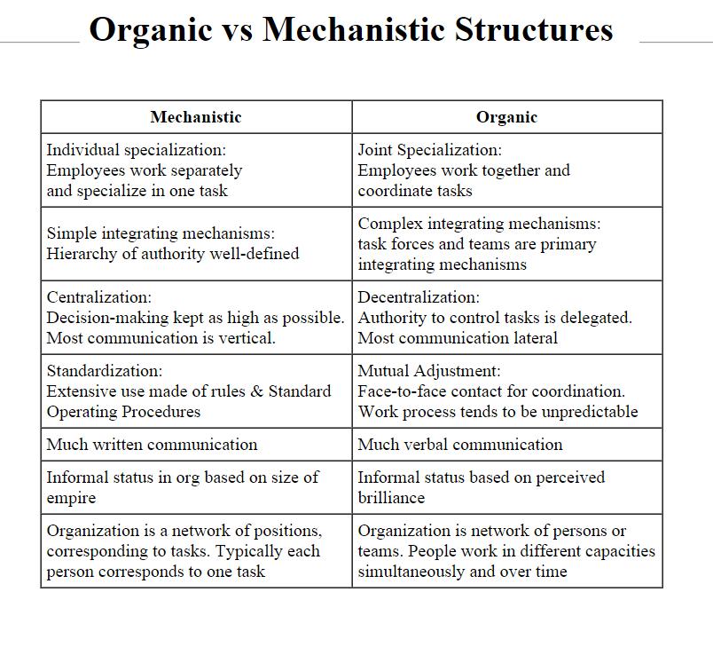 mechanistic organic