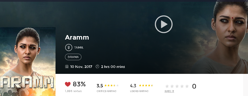 aramm tamil full movie download