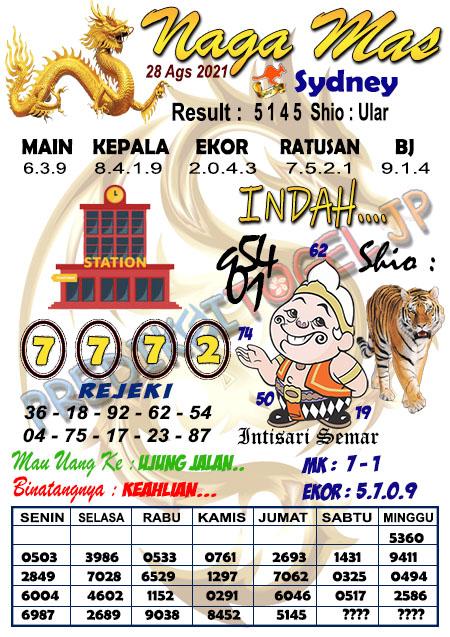 Syair Nagamas Sdy Sabtu 28 Agustus 2021
