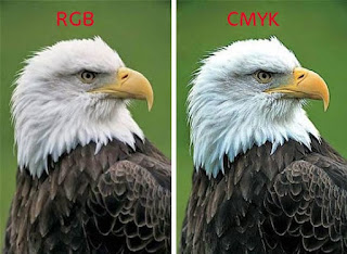 The difference between RGB and CMYK color systems and choosing the best for printing