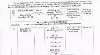 MSCWB Field Worker Recruitment 2021