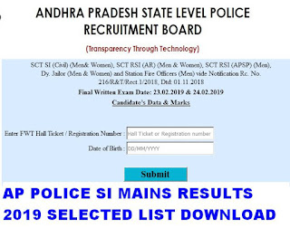 Released AP POLICE SI Mains Results 2019 Selected List Check Mow 1
