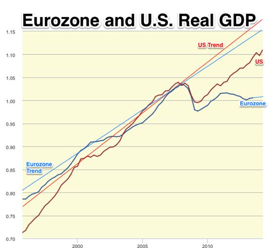 nachfrageorientierte wirtschaftspolitik kurz
