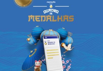 Quadro de Medalhas Visa Promoção 2021