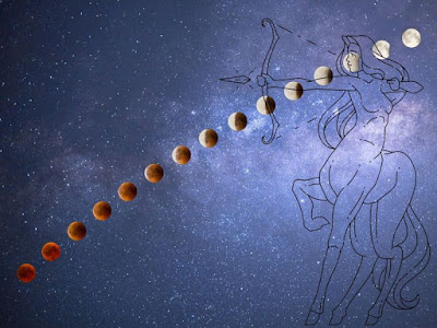 Siêu trăng máu 2021 ở Nhân Mã