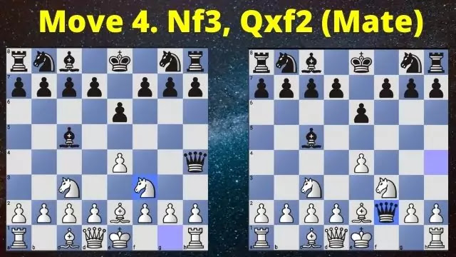 Checkmate In 4 Moves