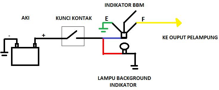 tips n trick  cara memasang indikator bensin variasi