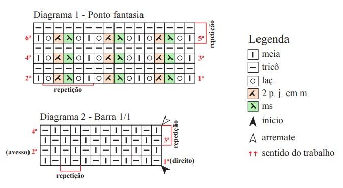 Схемы использованных узоров