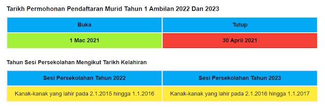 Cara daftar online sekolah murid tahun 1 ambilan 2022-2023