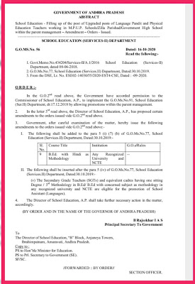 School Education - Filling up of the post of Upgraded posts of Language Pandit and Physical Education Teachers working in M.P.U.P. Schools/Zilla Parishad/Government High School within the parent management – Amendment – Orders....