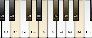 Melodic minor scale on key
