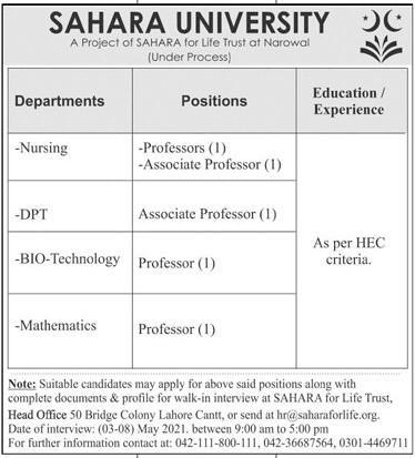 Sahara University Jobs 2021 in Pakistan