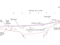Sistem Akuifer Merapi (SAM) di Cekungan Air Bawah Tanah Yogyakarta