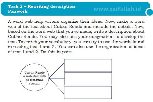 Pembahasan Soal Bahasa Inggris Chapter 4 Task 2 Halaman 66 Kelas 10 (Rewriting description)