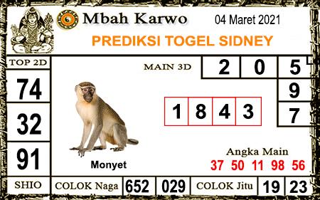 Prediksi Jitu Mbah Karwo Sdy Kamis 04-Mar-2021