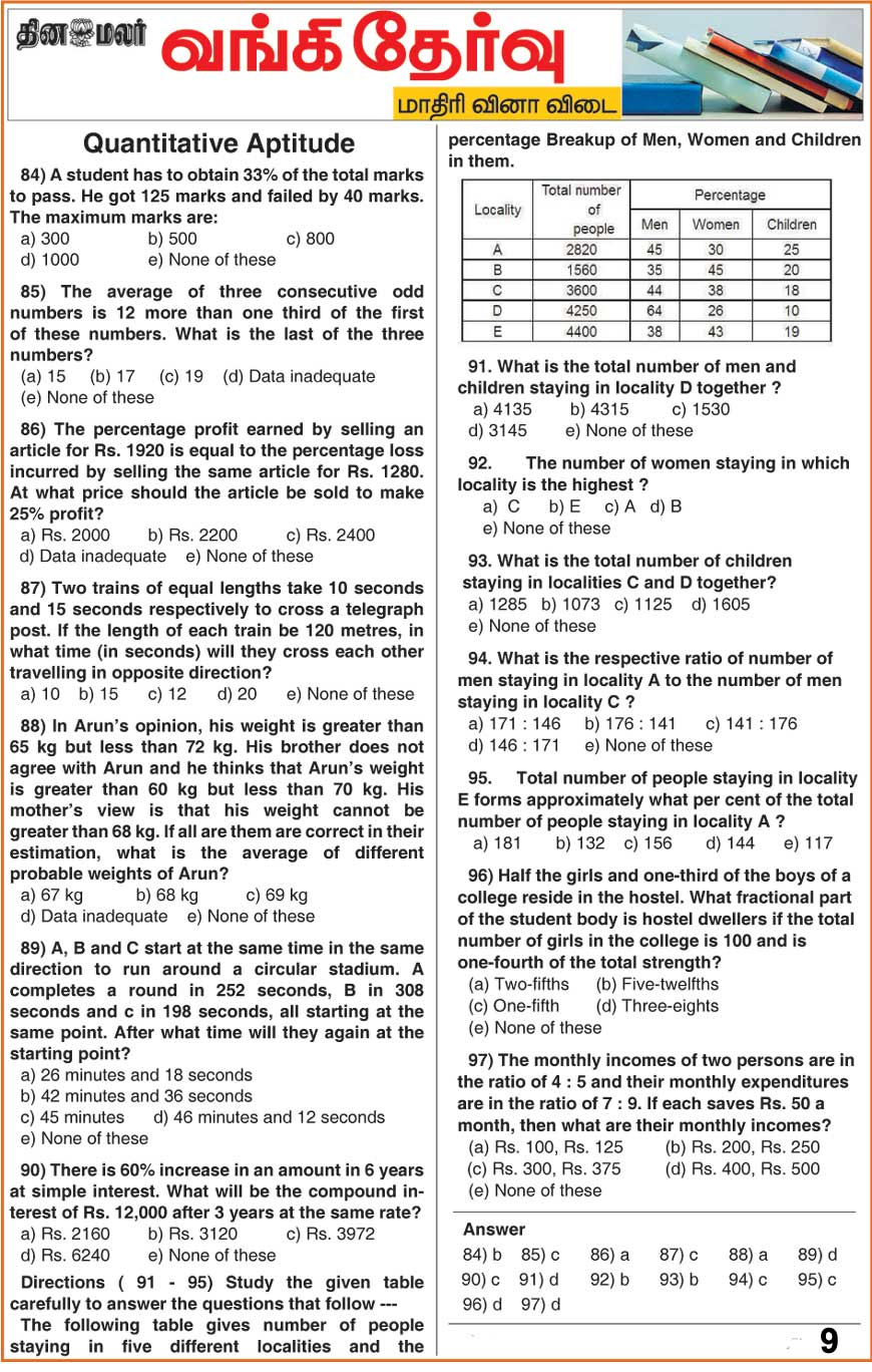 IBPS PO Question Papers | BANK PO Exam Model Question Paper