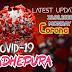 मधेपुरा में अब हुए 1105 कोरोना संक्रमित, अब तक 21378 जांच