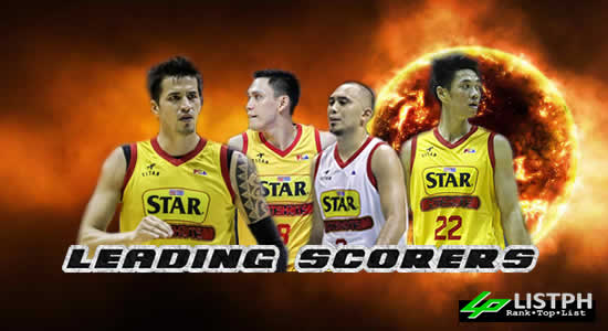 List of Leading Scorers Star Hotshots 2017 PBA Commissioner's Cup