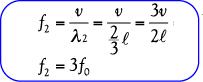 Rumus Frekuensi Nada Atas Kedua(Harmoni Ketiga) pada dawai