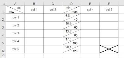 Таблица MS Excel с разделением ячейки по диагонали