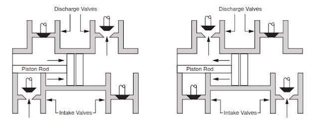 duplex mud Pump schematic