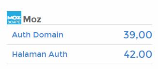 Memeriksa kinerja domain Anda di Moz Open Site Explorer dapat memberi Anda gambaran