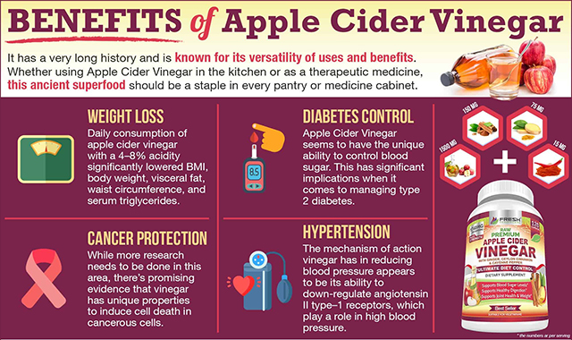 The Definitive Guide to the Benefits of Apple Cider Vinegar