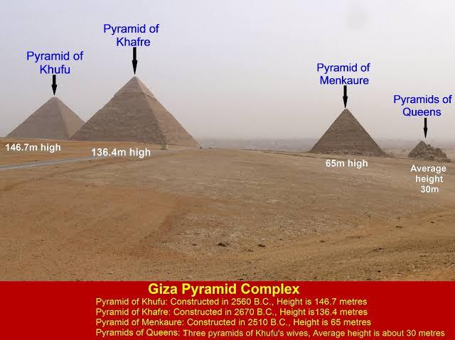Giza pyramids complex