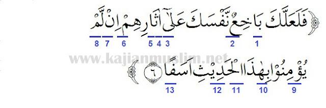 Hukum Tajwid Surat Al-Kahfi Ayat 6