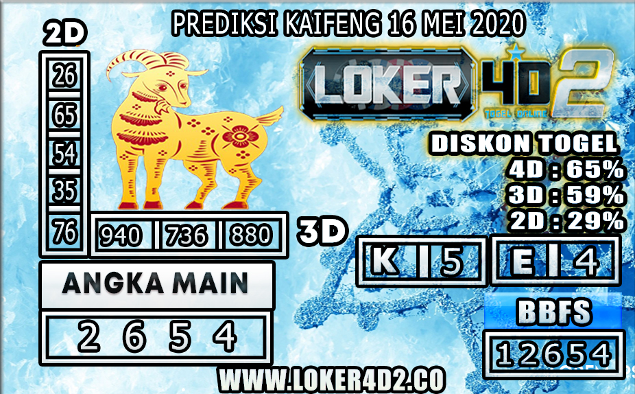 PREDIKSI TOGEL KAIFENG LOKER4D2 16 MEI 2020