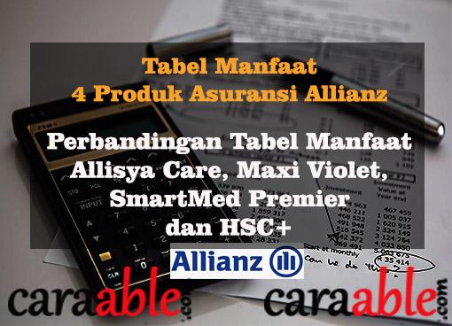 perbandingan 4 tabel manfaat produk asuransi kesehatan allianz terbaik