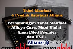 Perbandingan Tabel Manfaat 4 Produk Asuransi Kesehatan Allianz