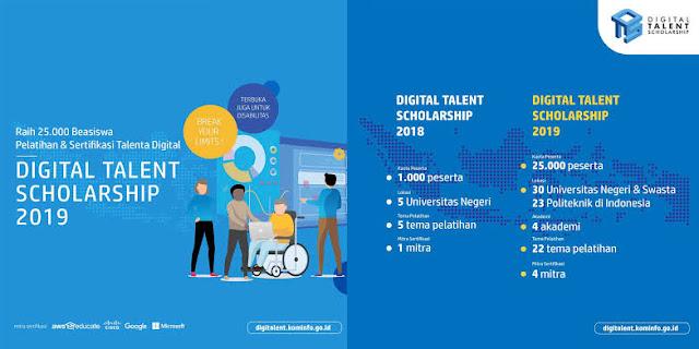 Tahun 2020, Kominfo targetkan 60 ribu talenta digital