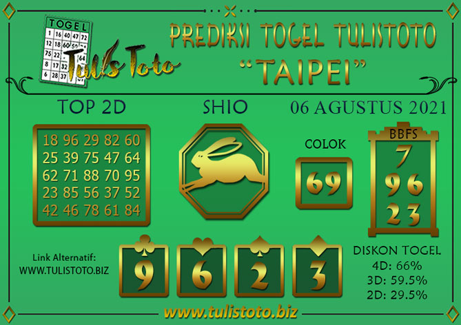 Prediksi Togel TAIPEI TULISTOTO 06 AGUSTUS 2021