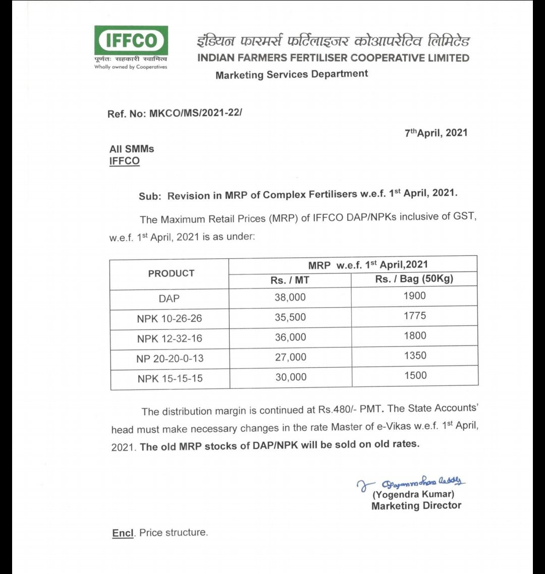 IFFCO hikes Fertilisers Price