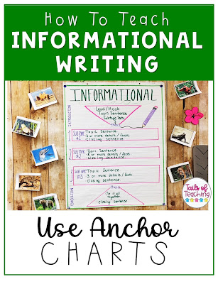 informational-writing-anchor-chart