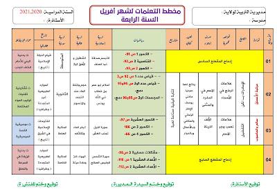 2-مخططات  بناء التعلمات لشهر أفريل للسنة الرابعة ابتدائي