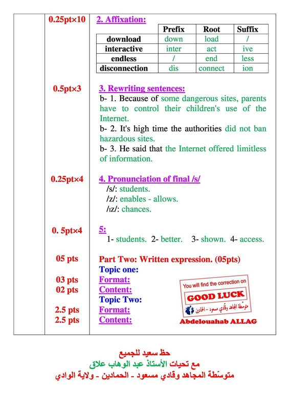 تصحيح الموضوع اللغة الانجليزية بكالوريا 2016 شعبة آداب و فلسفة