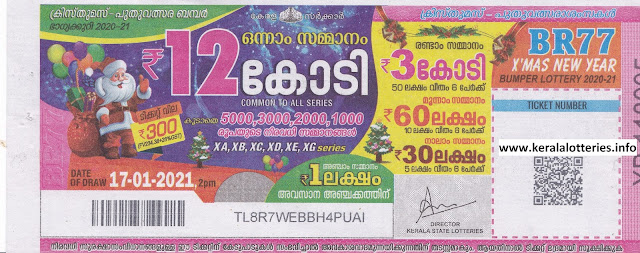 Kerala Lottery Christmas New year Bumper BR-77 2020-21 draw date on 17.01.2021
